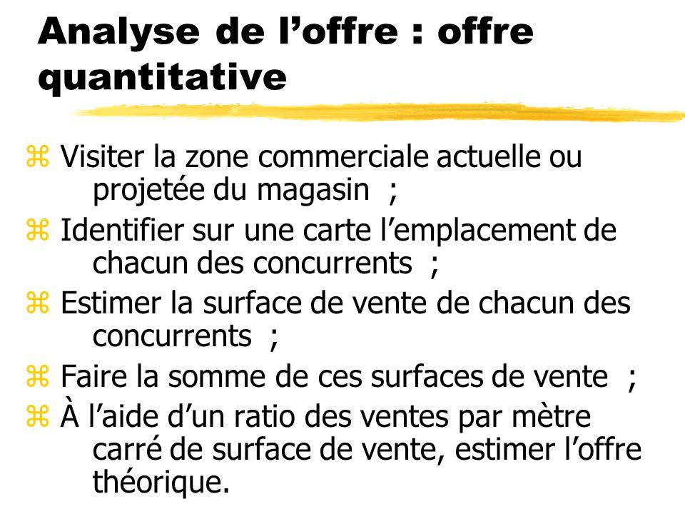 Analyse de loffre : offre quantitative z Visiter la zone commerciale actuelle ou projetée du magasin ; z Identifier sur une carte lemplacement de chac