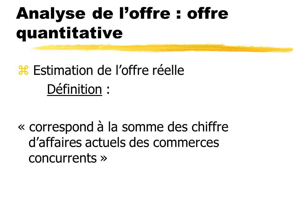 Analyse de loffre : offre quantitative z Estimation de loffre réelle Définition : « correspond à la somme des chiffre daffaires actuels des commerces