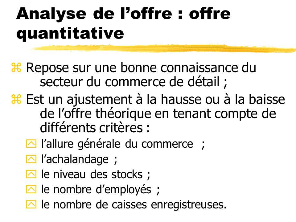 Analyse de loffre : offre quantitative z Repose sur une bonne connaissance du secteur du commerce de détail ; z Est un ajustement à la hausse ou à la