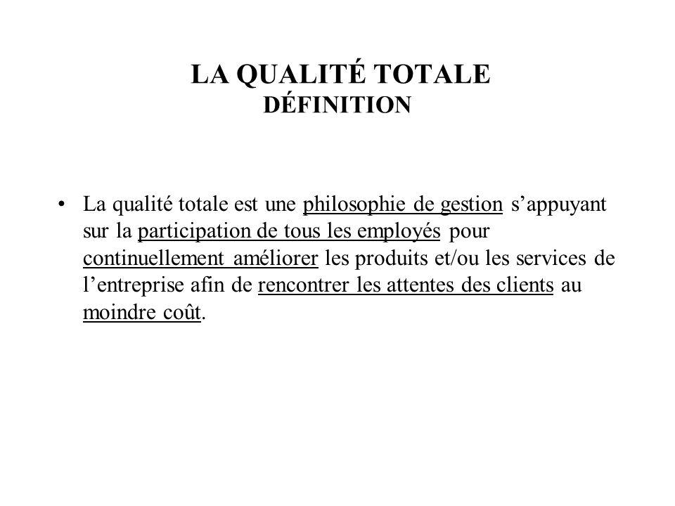 LA QUALITÉ TOTALE DÉFINITION La qualité totale est une philosophie de gestion sappuyant sur la participation de tous les employés pour continuellement