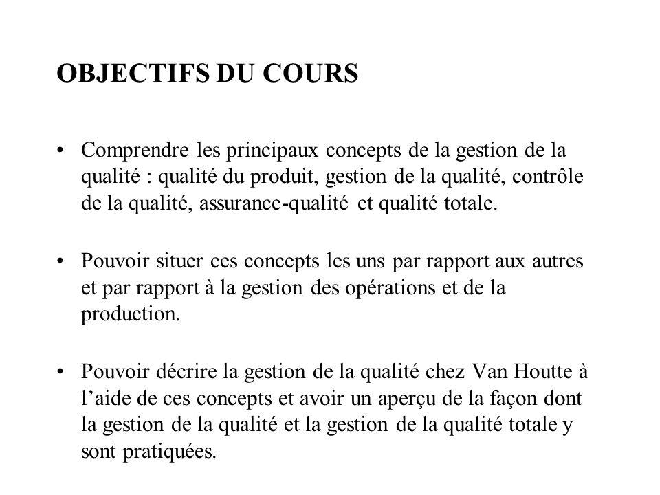 OBJECTIFS DU COURS Comprendre les principaux concepts de la gestion de la qualité : qualité du produit, gestion de la qualité, contrôle de la qualité,