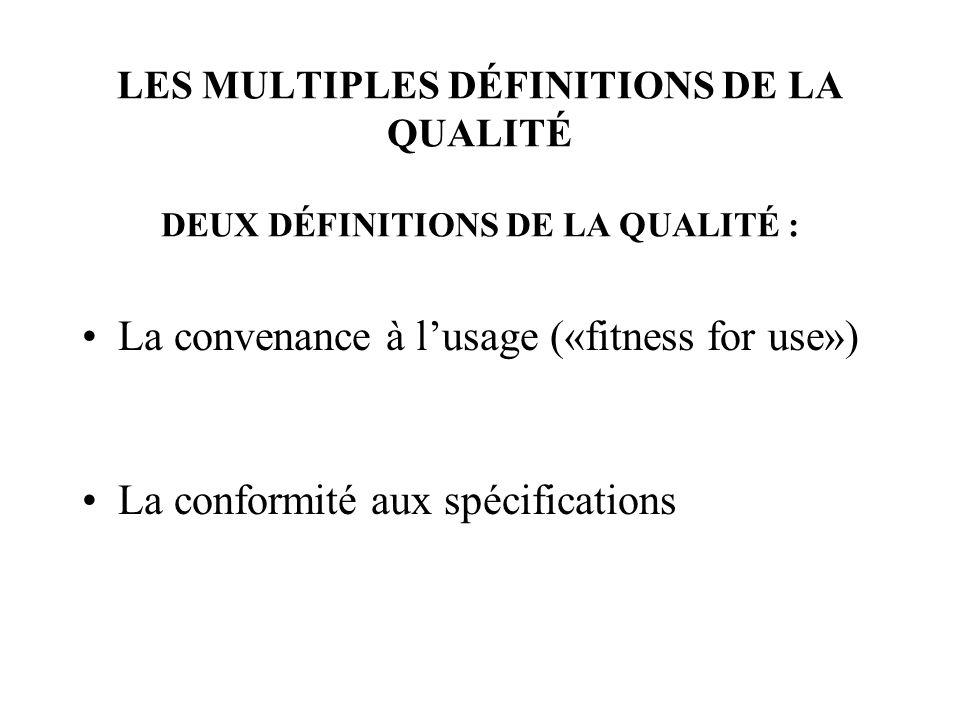 DÉFINITION OFFICIELLE DE LISO «La Qualité cest lensemble des propriétés et caractéristiques dun produit, processus ou service qui lui confère son aptitude à satisfaire des besoins exprimés ou implicites».