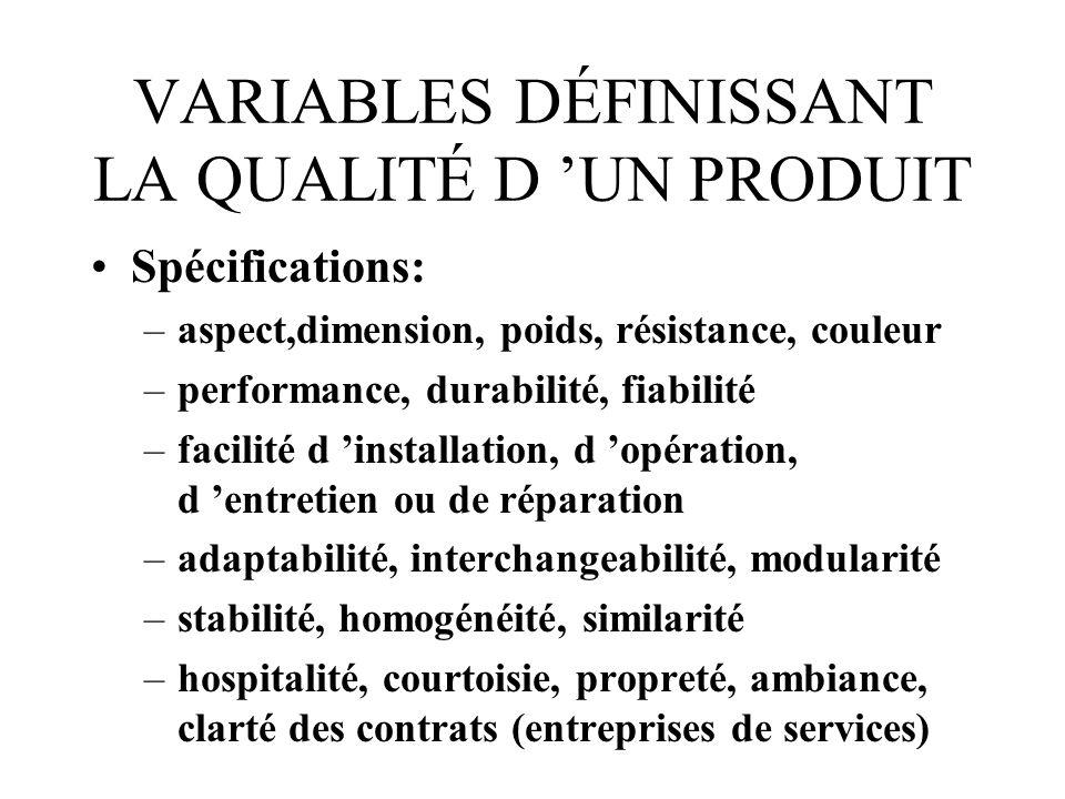 VARIABLES DÉFINISSANT LA QUALITÉ D UN PRODUIT Spécifications: –aspect,dimension, poids, résistance, couleur –performance, durabilité, fiabilité –facil