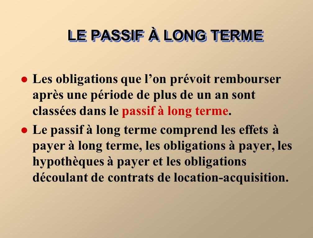 Le passif à court terme est une obligation dont lentreprise devra sacquitter à partir des actifs à court terme ou en créant dautres passifs à court te