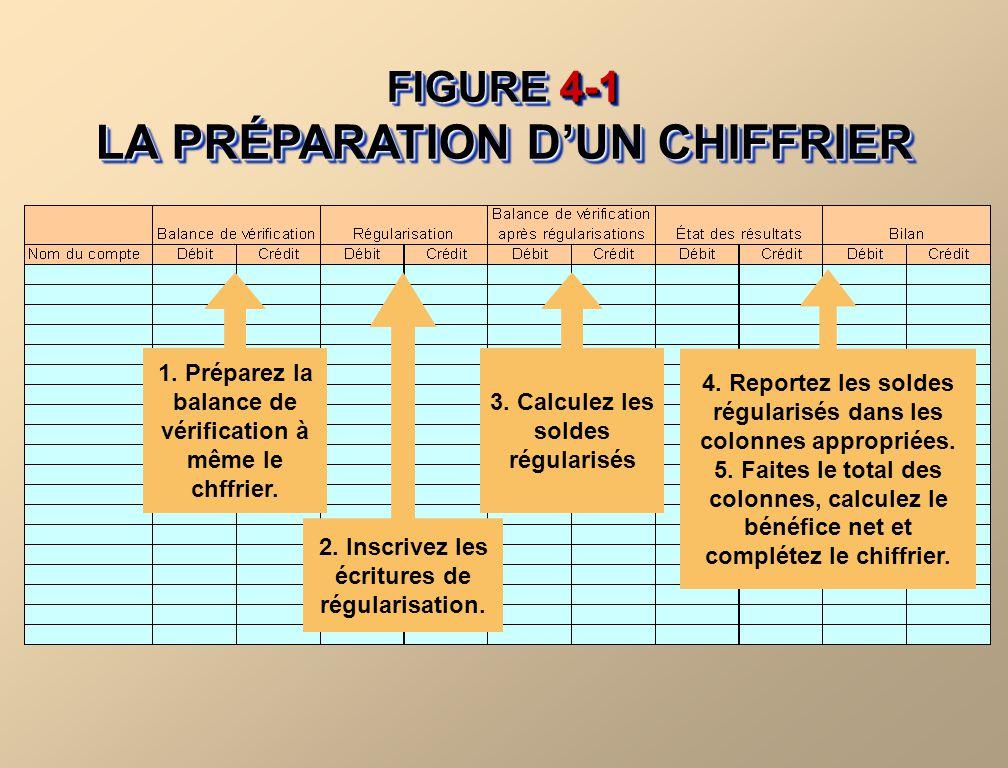 Un chiffrier est un formulaire comprenant plusieurs colonnes que lon peut utiliser dans le processus de régularisation ainsi que pour dresser les états financiers.
