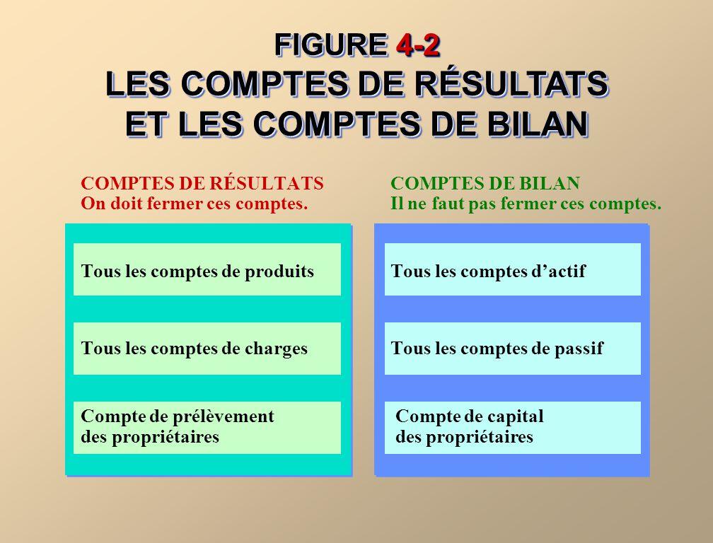 LUTILITÉ DES ÉCRITURES DE CLÔTURE 1.