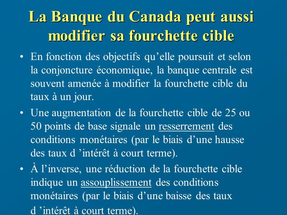 La Banque du Canada peut aussi modifier sa fourchette cible En fonction des objectifs quelle poursuit et selon la conjoncture économique, la banque centrale est souvent amenée à modifier la fourchette cible du taux à un jour.