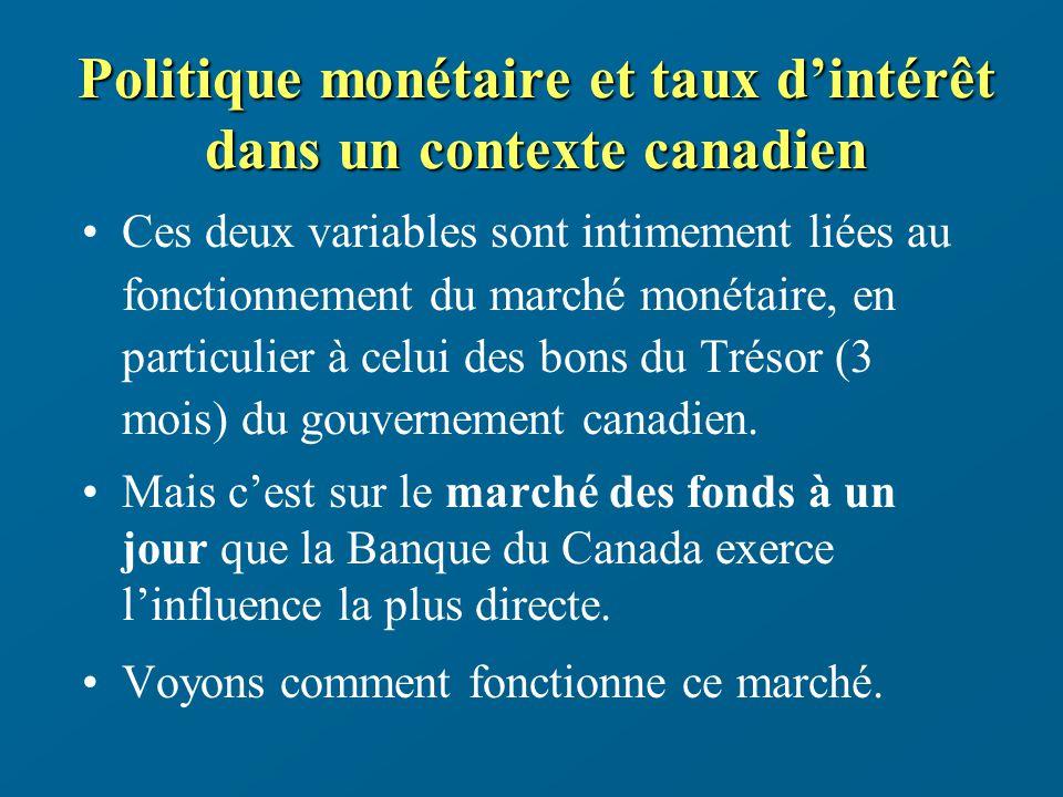 Politique monétaire et taux dintérêt dans un contexte canadien Ces deux variables sont intimement liées au fonctionnement du marché monétaire, en particulier à celui des bons du Trésor (3 mois) du gouvernement canadien.