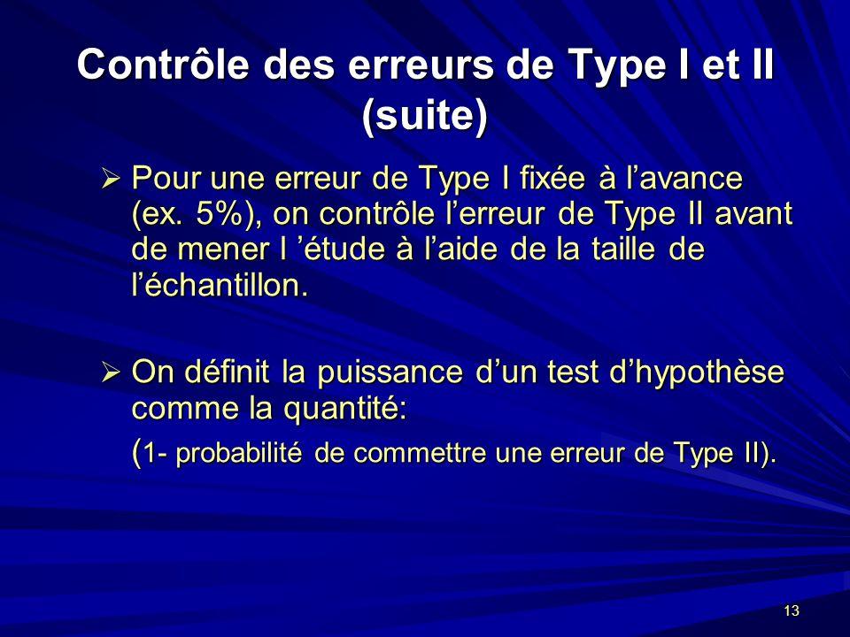 13 Contrôle des erreurs de Type I et II (suite) Pour une erreur de Type I fixée à lavance (ex.