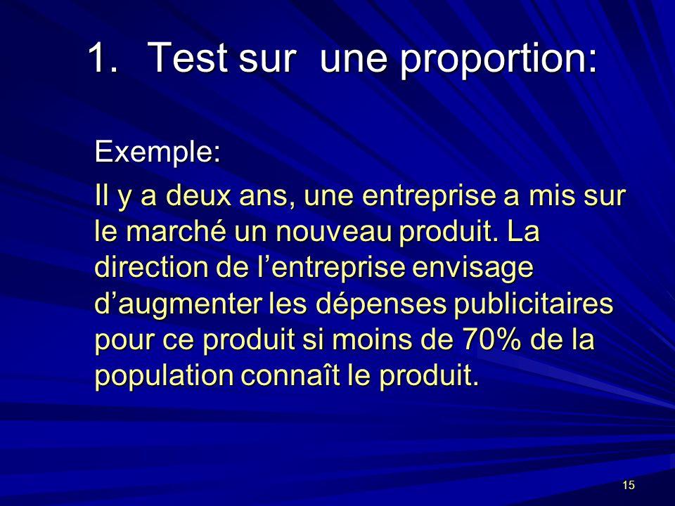 15 1.Test sur une proportion: Exemple: Il y a deux ans, une entreprise a mis sur le marché un nouveau produit.