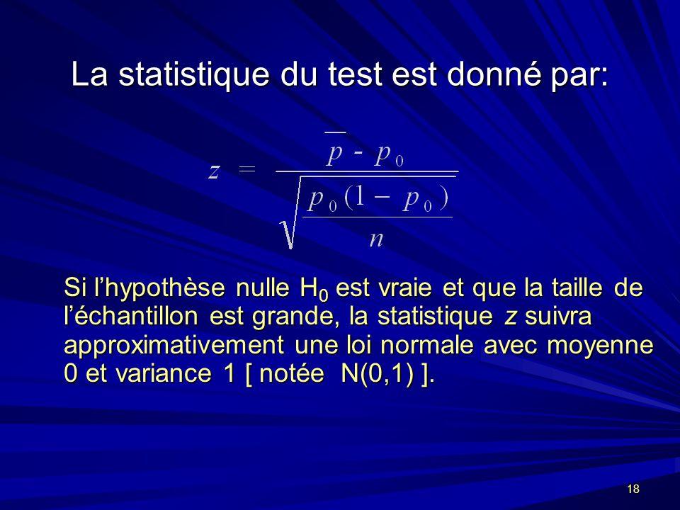 18 La statistique du test est donné par: Si lhypothèse nulle H 0 est vraie et que la taille de léchantillon est grande, la statistique z suivra approximativement une loi normale avec moyenne 0 et variance 1 [ notée N(0,1) ].