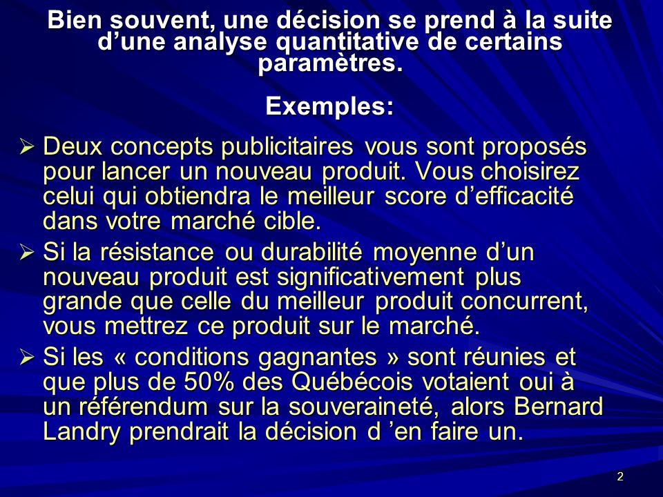 23 Exemple des intentions de vote: On demande à 1000 Québécois, choisit au hasard et ayant le droit de vote, s ils voteraient oui aujourdhui à un référendum sur la souveraineté.