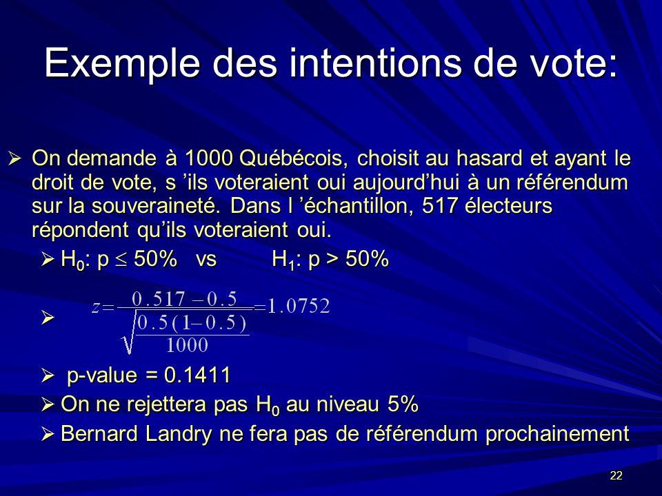 22 Exemple des intentions de vote: On demande à 1000 Québécois, choisit au hasard et ayant le droit de vote, s ils voteraient oui aujourdhui à un référendum sur la souveraineté.