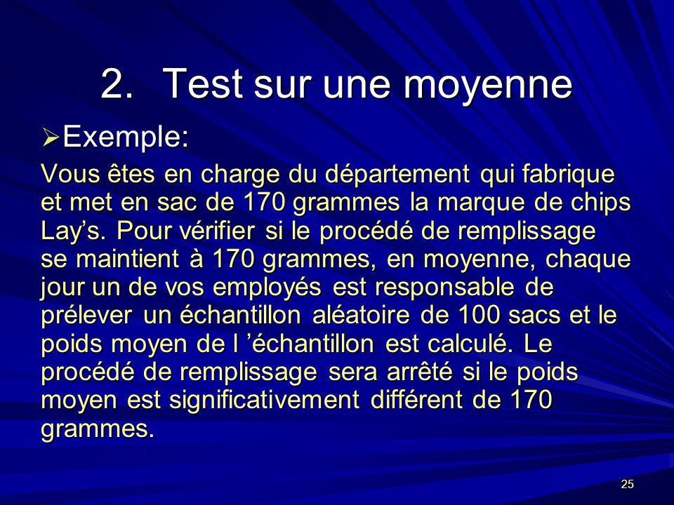 25 2.Test sur une moyenne Exemple: Exemple: Vous êtes en charge du département qui fabrique et met en sac de 170 grammes la marque de chips Lays.