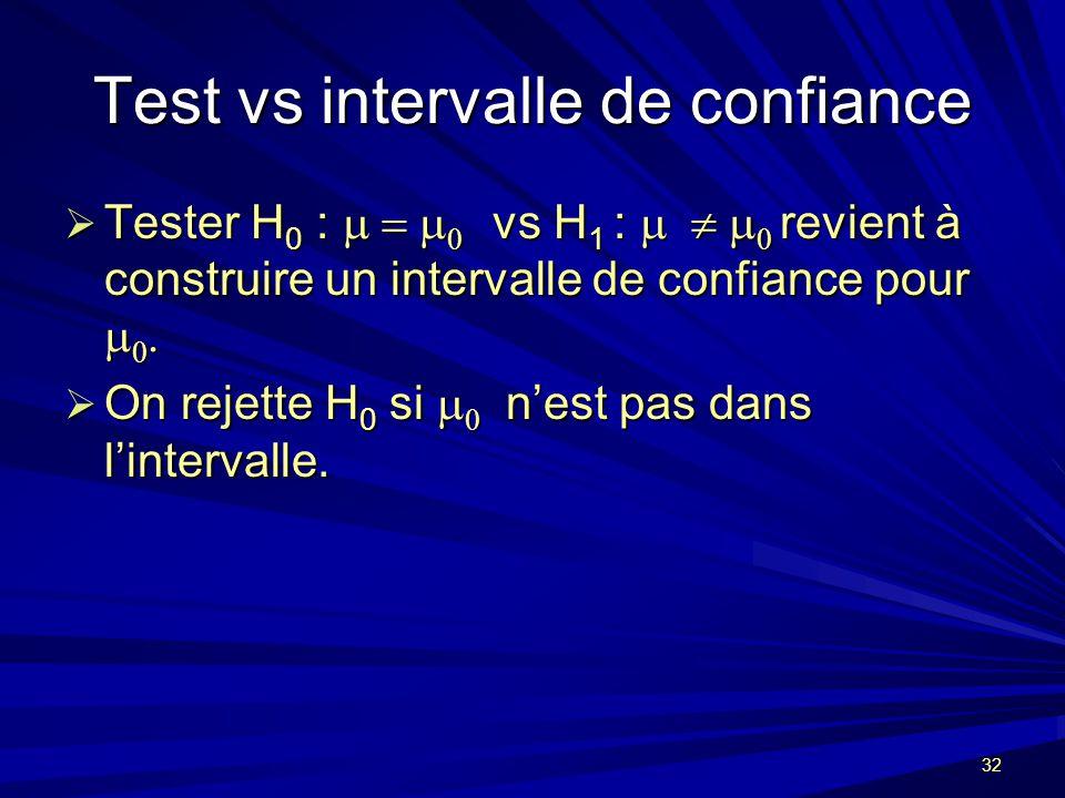 32 Test vs intervalle de confiance Tester H 0 : vs H 1 : revient à construire un intervalle de confiance pour Tester H 0 : vs H 1 : revient à construire un intervalle de confiance pour On rejette H 0 si nest pas dans lintervalle.