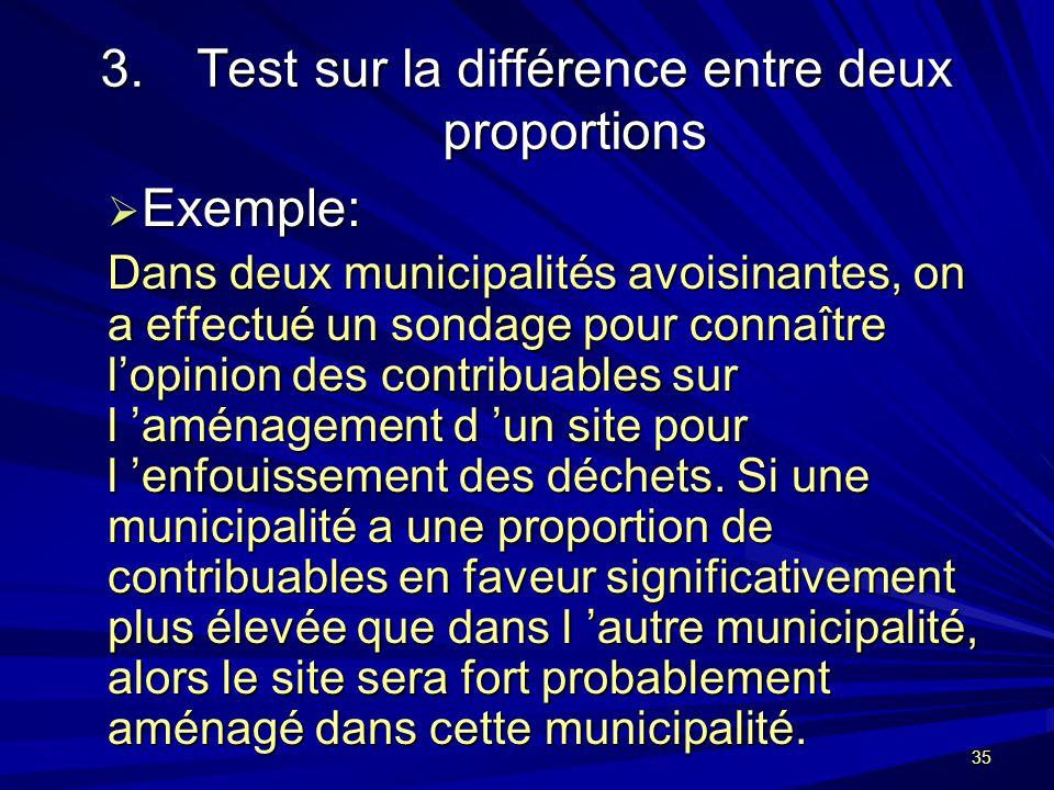 35 3.Test sur la différence entre deux proportions Exemple: Exemple: Dans deux municipalités avoisinantes, on a effectué un sondage pour connaître lopinion des contribuables sur l aménagement d un site pour l enfouissement des déchets.