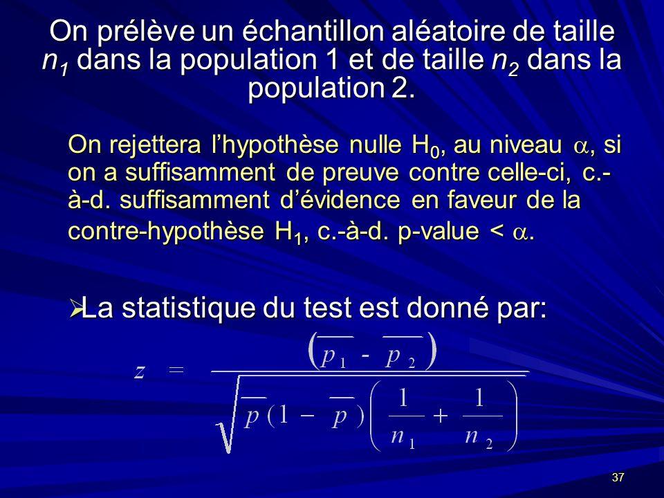 37 On prélève un échantillon aléatoire de taille n 1 dans la population 1 et de taille n 2 dans la population 2.
