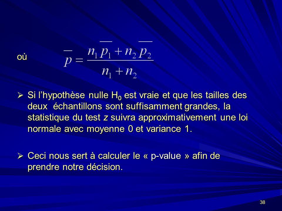 38 où Si lhypothèse nulle H 0 est vraie et que les tailles des deux échantillons sont suffisamment grandes, la statistique du test z suivra approximativement une loi normale avec moyenne 0 et variance 1.