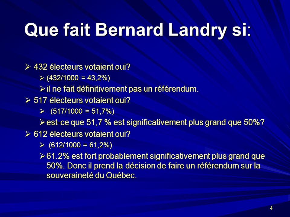 4 Que fait Bernard Landry si: 432 électeurs votaient oui.