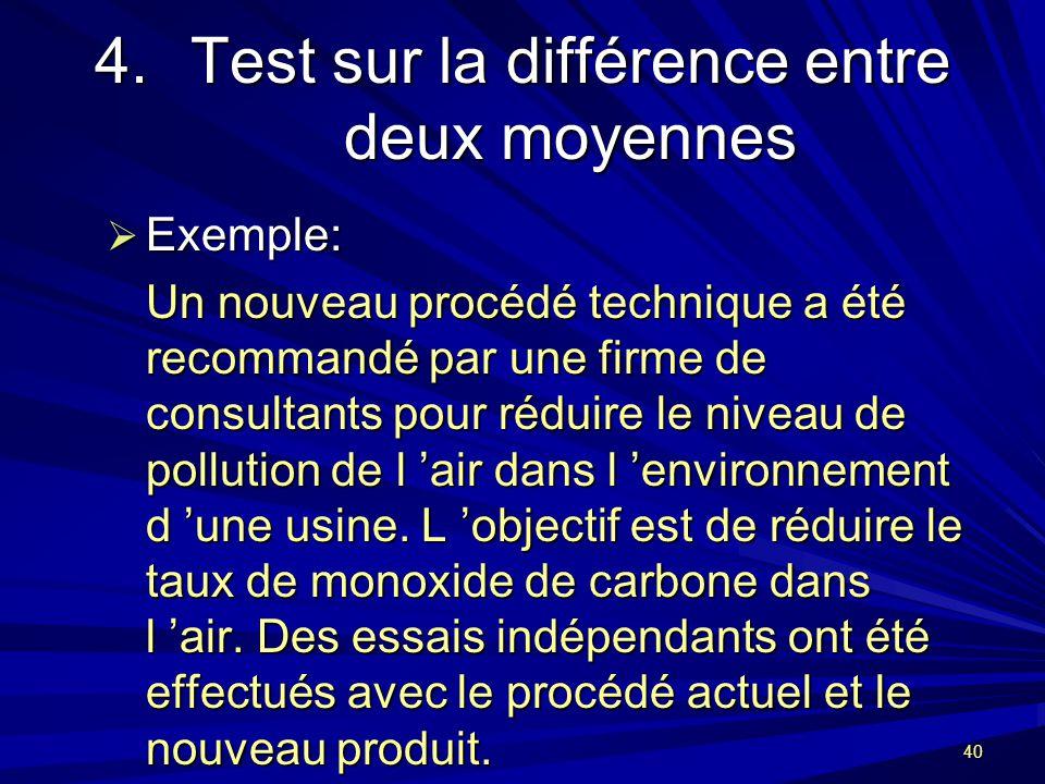 40 4.Test sur la différence entre deux moyennes Exemple: Exemple: Un nouveau procédé technique a été recommandé par une firme de consultants pour réduire le niveau de pollution de l air dans l environnement d une usine.