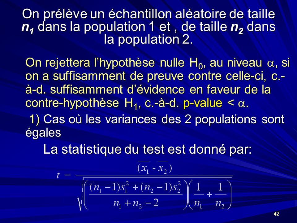 42 On prélève un échantillon aléatoire de taille n 1 dans la population 1 et, de taille n 2 dans la population 2.