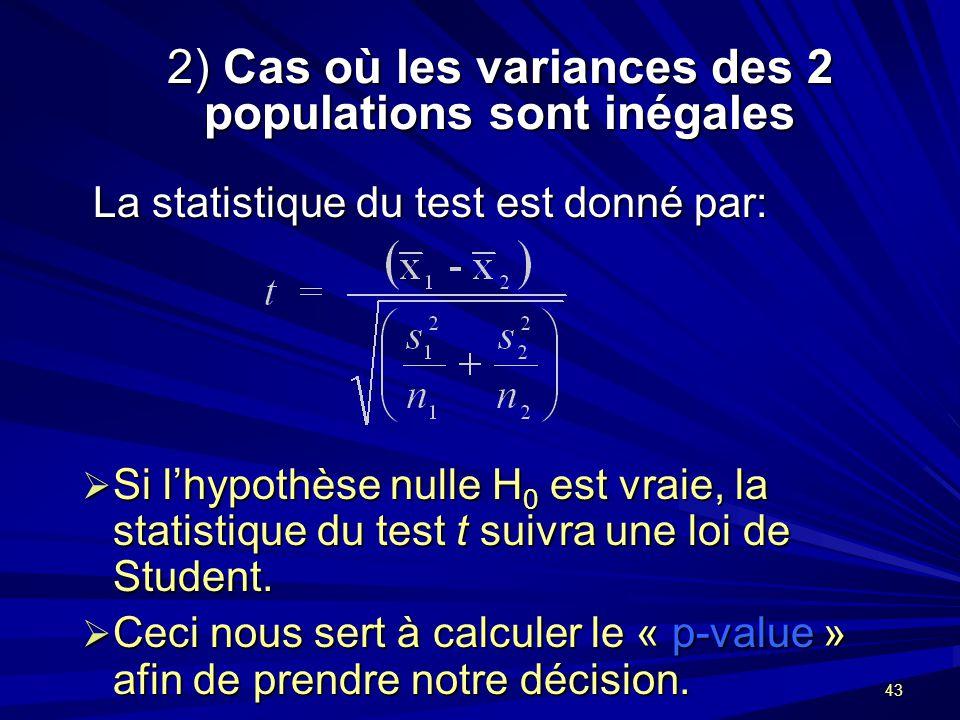 43 2) Cas où les variances des 2 populations sont inégales La statistique du test est donné par: La statistique du test est donné par: Si lhypothèse nulle H 0 est vraie, la statistique du test t suivra une loi de Student.