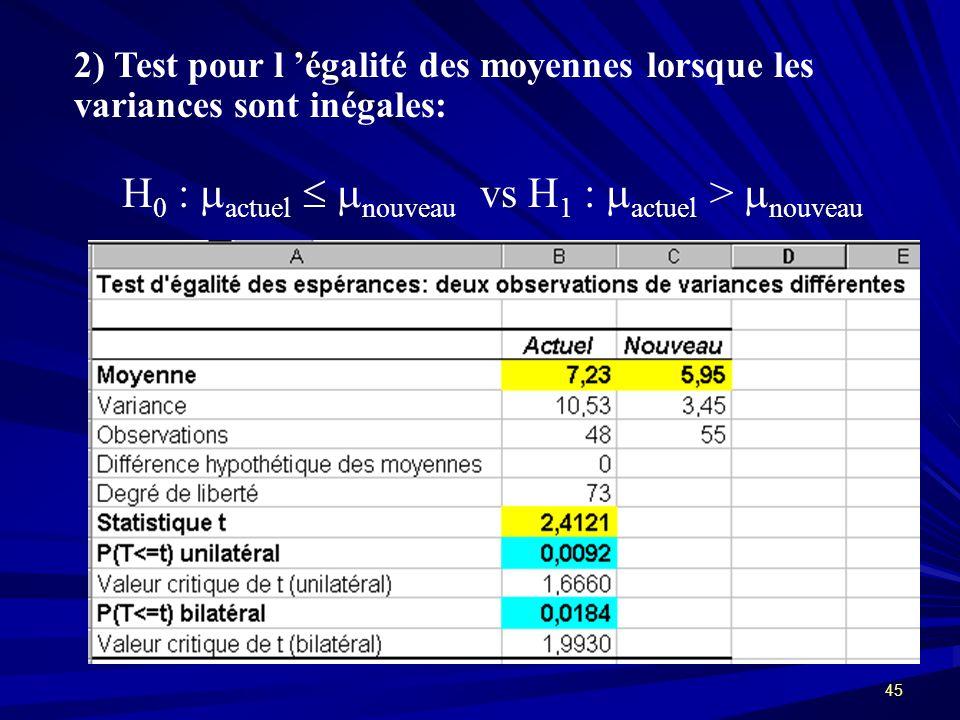 45 2) Test pour l égalité des moyennes lorsque les variances sont inégales: H 0 : actuel nouveau vs H 1 : actuel > nouveau
