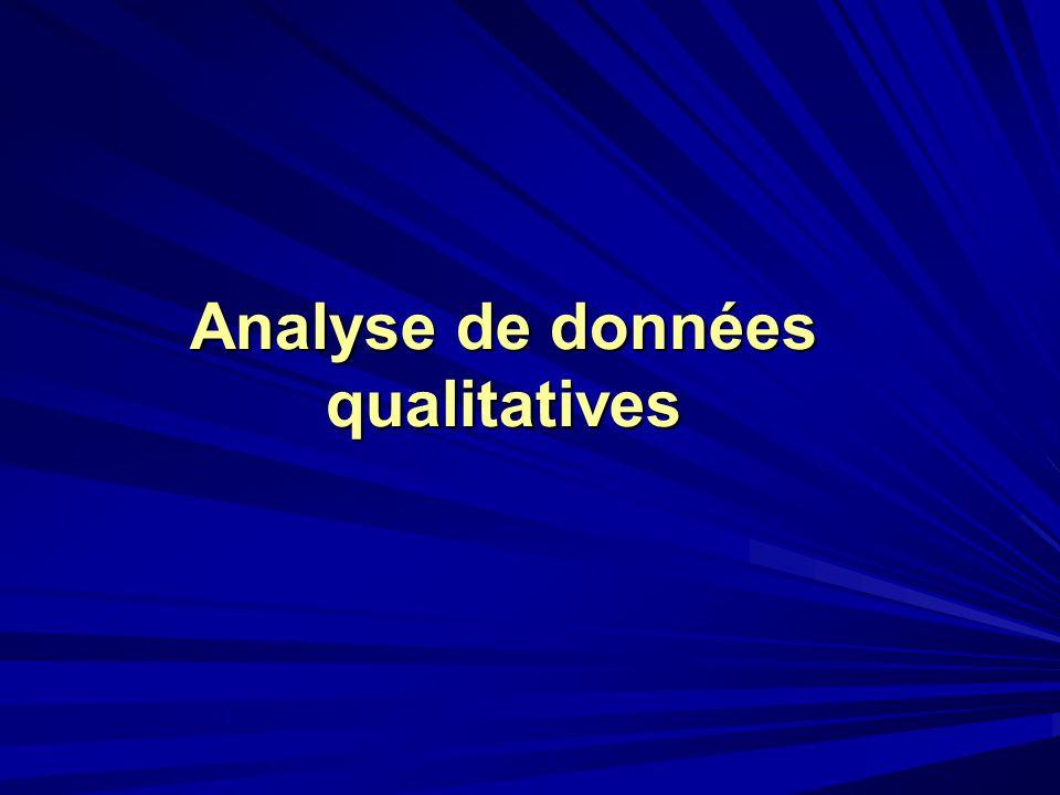 Analyse de données qualitatives