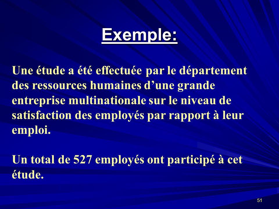 51 Exemple: Une étude a été effectuée par le département des ressources humaines dune grande entreprise multinationale sur le niveau de satisfaction des employés par rapport à leur emploi.