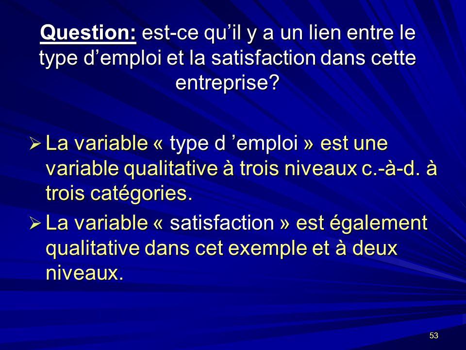 53 Question: est-ce quil y a un lien entre le type demploi et la satisfaction dans cette entreprise.