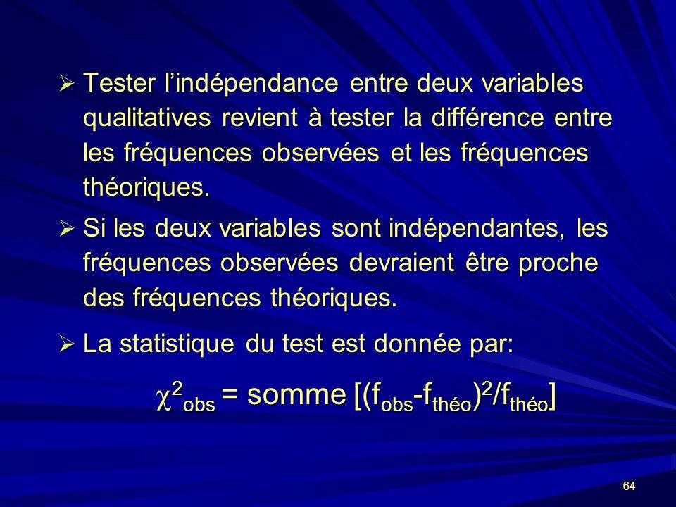 64 Tester lindépendance entre deux variables qualitatives revient à tester la différence entre les fréquences observées et les fréquences théoriques.