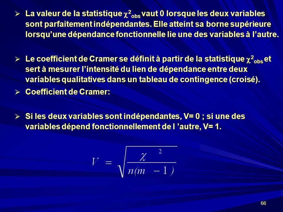 66 La valeur de la statistique 2 obs vaut 0 lorsque les deux variables sont parfaitement indépendantes.