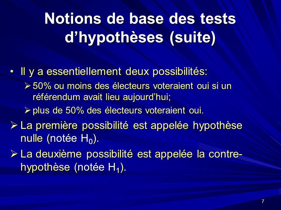 8 Notation: Soit « p » la vraie proportion délecteurs qui voteraient oui à un référendum, alors on a les deux possibilités suivantes: Soit « p » la vraie proportion délecteurs qui voteraient oui à un référendum, alors on a les deux possibilités suivantes: H 0 : p 50% vsH 1 : p > 50% H 0 : p 50% vsH 1 : p > 50% Règle générale, la contre-hypothèse est ce que lon veut montrer « hors de tout doute raisonnable.