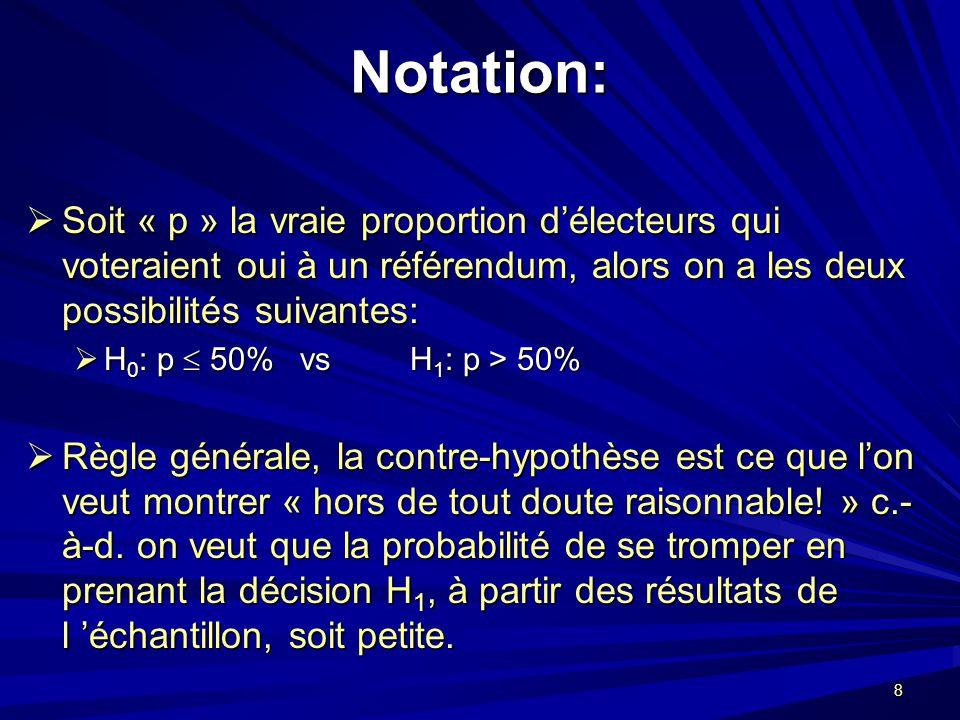 69 Exemple: EMPLOI(emploi) SATIS(satisfaction) Fréquence obs.