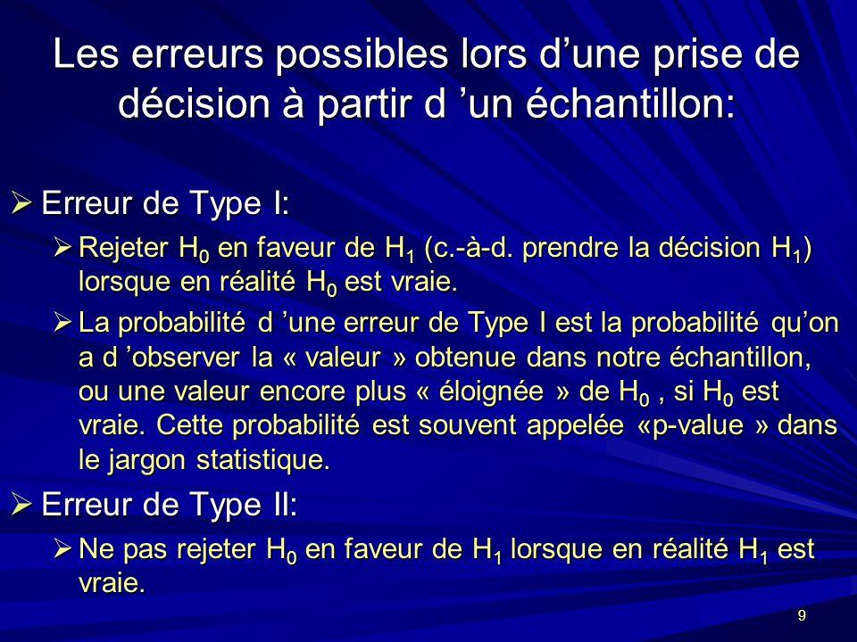 60 Dans le cas où les deux variables seraient complètement indépendantes, nous aurions les fréquences suivantes dans les cellules du tableau (remarque: les totaux pour les lignes et les colonnes sont inchangés): EMPLOI(emploi) SATIS(satisfaction) Fréquence |non |satisfait| Total |satisfait| | ---------------------------------------------- professionnel/ | 40 | 60 | 100 cadre | | | ---------------------------------------------- col blanc | 120 | 180 | 300 ---------------------------------------------- col bleu | 240 | 360 | 600 ---------------------------------------------- Total | 400 | 600 | 1000