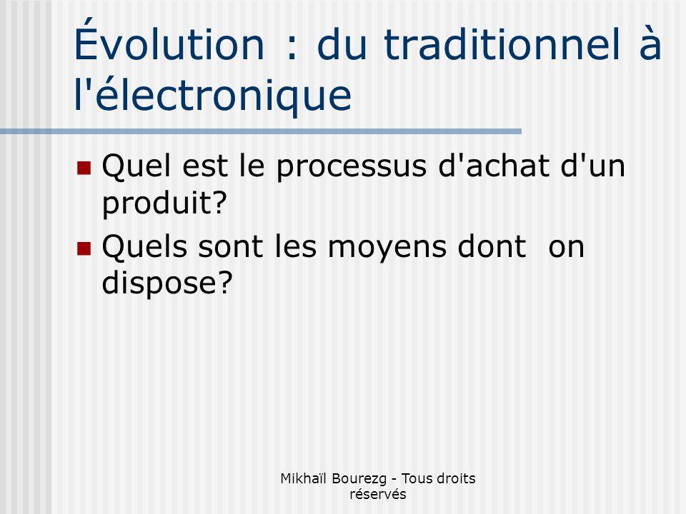 Mikhaïl Bourezg - Tous droits réservés Évolution : du traditionnel à l électronique Quel est le processus d achat d un produit.