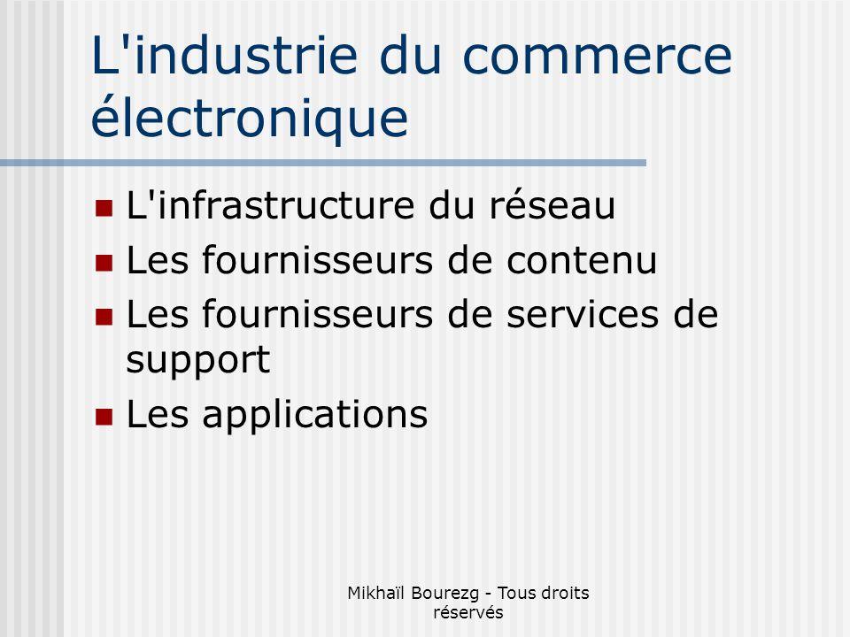 Mikhaïl Bourezg - Tous droits réservés L industrie du commerce électronique L infrastructure du réseau Les fournisseurs de contenu Les fournisseurs de services de support Les applications