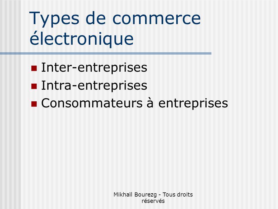 Mikhaïl Bourezg - Tous droits réservés Types de commerce électronique Inter-entreprises Intra-entreprises Consommateurs à entreprises