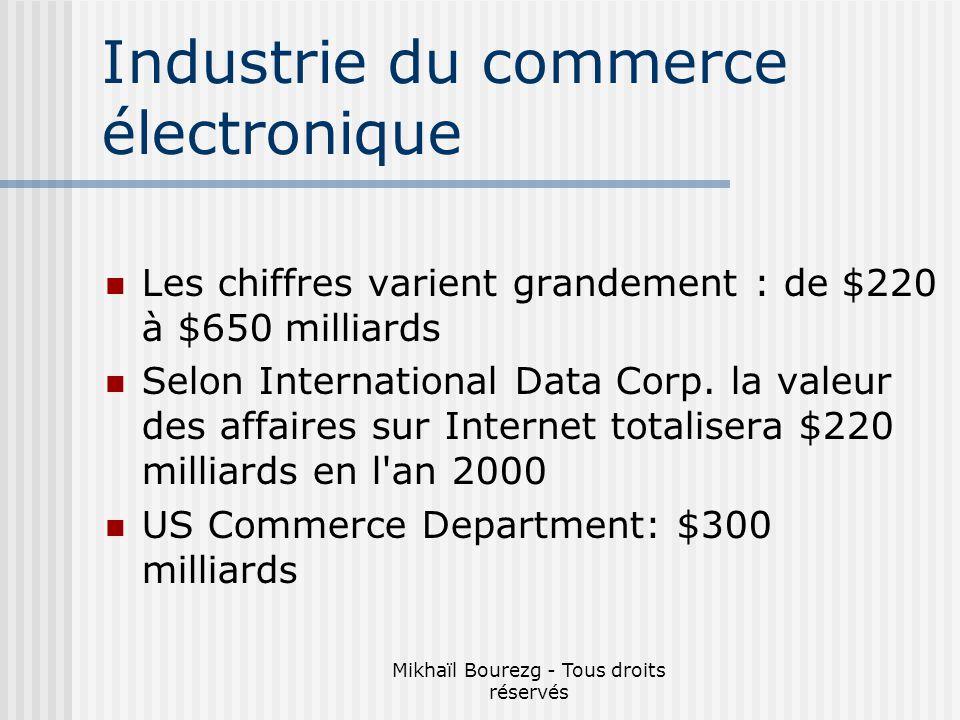 Mikhaïl Bourezg - Tous droits réservés Industrie du commerce électronique Les chiffres varient grandement : de $220 à $650 milliards Selon International Data Corp.