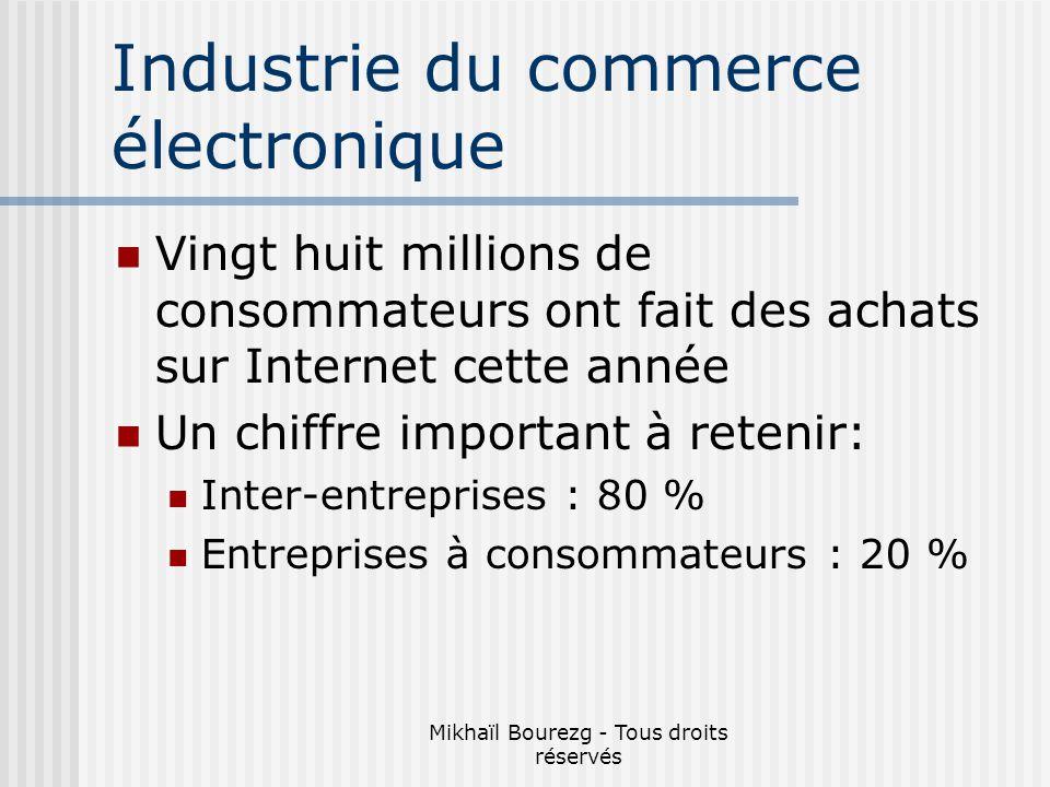 Mikhaïl Bourezg - Tous droits réservés Industrie du commerce électronique Vingt huit millions de consommateurs ont fait des achats sur Internet cette année Un chiffre important à retenir: Inter-entreprises : 80 % Entreprises à consommateurs : 20 %