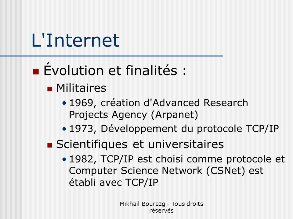 Mikhaïl Bourezg - Tous droits réservés L Internet Évolution et finalités : Militaires 1969, création d Advanced Research Projects Agency (Arpanet) 1973, Développement du protocole TCP/IP Scientifiques et universitaires 1982, TCP/IP est choisi comme protocole et Computer Science Network (CSNet) est établi avec TCP/IP