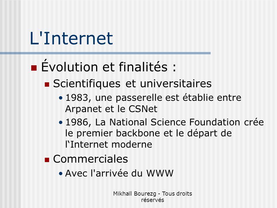 Mikhaïl Bourezg - Tous droits réservés L Internet Évolution et finalités : Scientifiques et universitaires 1983, une passerelle est établie entre Arpanet et le CSNet 1986, La National Science Foundation crée le premier backbone et le départ de lInternet moderne Commerciales Avec l arrivée du WWW