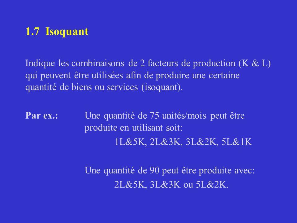 1.7 Isoquant Indique les combinaisons de 2 facteurs de production (K & L) qui peuvent être utilisées afin de produire une certaine quantité de biens ou services (isoquant).