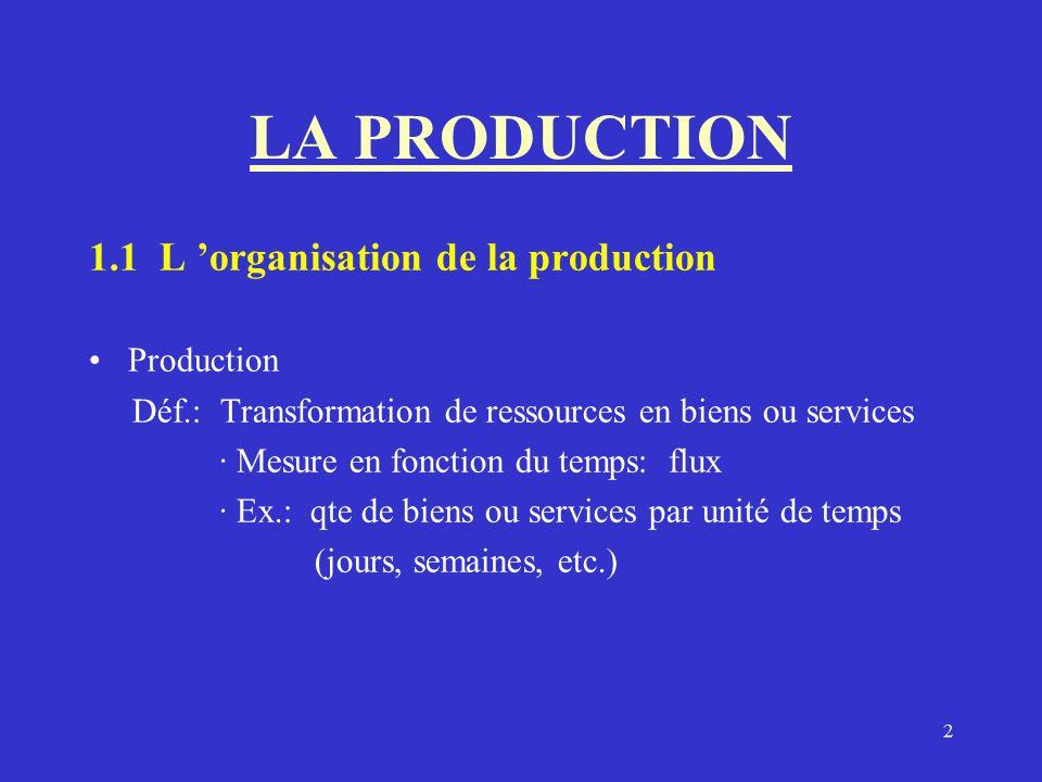 2 LA PRODUCTION 1.1 L organisation de la production Production Déf.: Transformation de ressources en biens ou services · Mesure en fonction du temps: flux · Ex.: qte de biens ou services par unité de temps (jours, semaines, etc.)