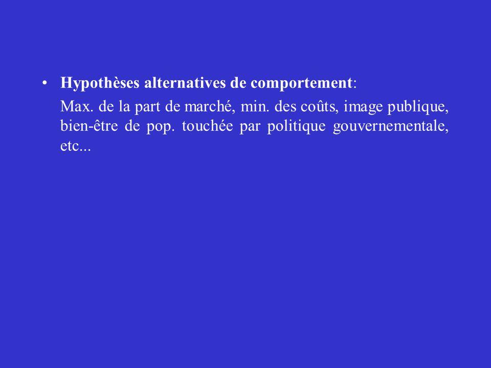 Hypothèses alternatives de comportement: Max. de la part de marché, min. des coûts, image publique, bien-être de pop. touchée par politique gouverneme