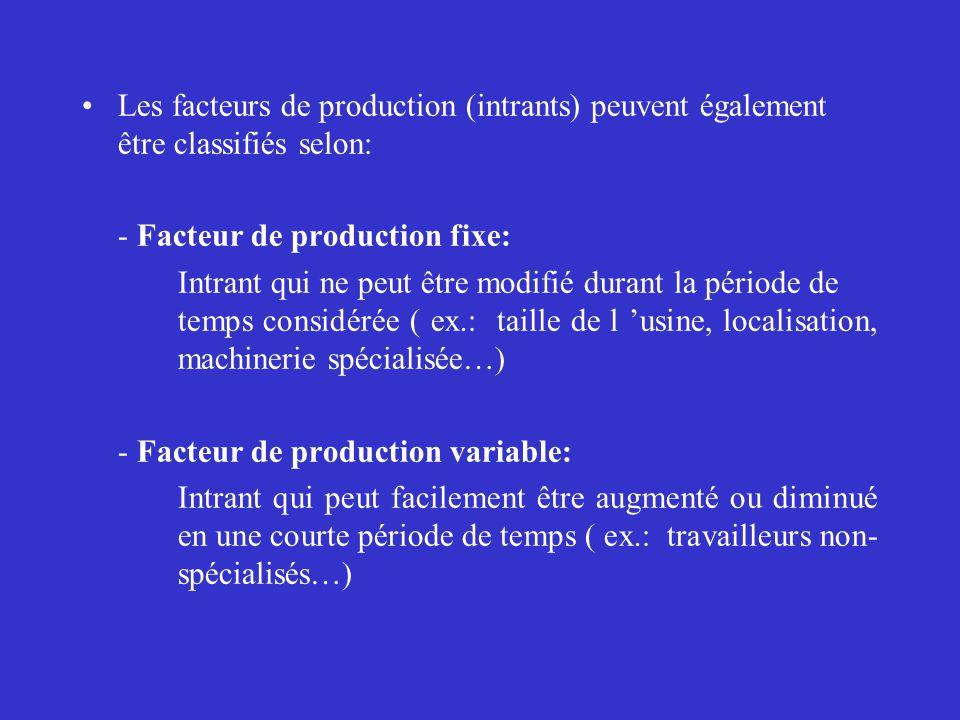 Les facteurs de production (intrants) peuvent également être classifiés selon: - Facteur de production fixe: Intrant qui ne peut être modifié durant la période de temps considérée ( ex.: taille de l usine, localisation, machinerie spécialisée…) - Facteur de production variable: Intrant qui peut facilement être augmenté ou diminué en une courte période de temps ( ex.: travailleurs non- spécialisés…)