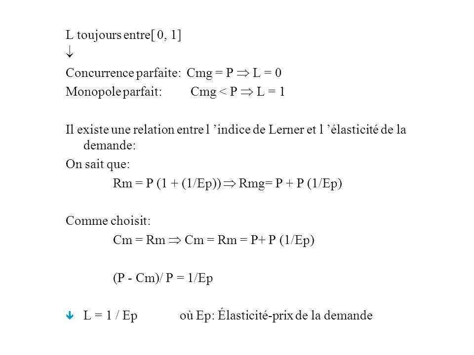 L toujours entre[ 0, 1] Concurrence parfaite: Cmg = P L = 0 Monopole parfait: Cmg < P L = 1 Il existe une relation entre l indice de Lerner et l élasticité de la demande: On sait que: Rm = P (1 + (1/Ep)) Rmg= P + P (1/Ep) Comme choisit: Cm = Rm Cm = Rm = P+ P (1/Ep) (P - Cm)/ P = 1/Ep ê L = 1 / Ep où Ep: Élasticité-prix de la demande