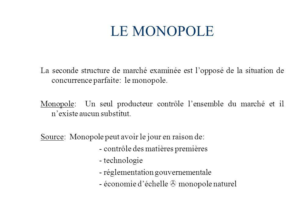 LE MONOPOLE La seconde structure de marché examinée est lopposé de la situation de concurrence parfaite: le monopole. Monopole: Un seul producteur con