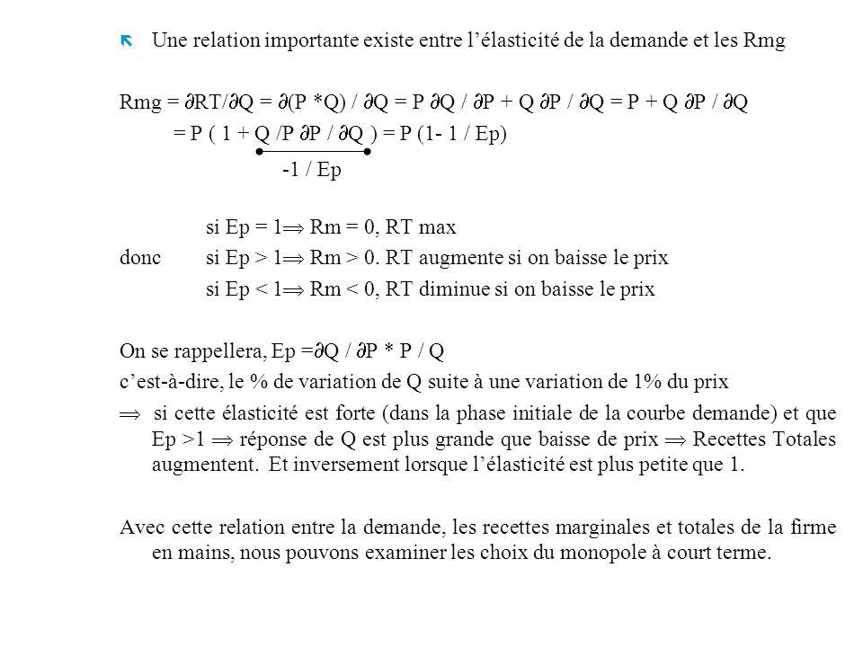 ë Une relation importante existe entre lélasticité de la demande et les Rmg Rmg = RT/ Q = (P *Q) / Q = P Q / P + Q P / Q = P + Q P / Q = P ( 1 + Q /P