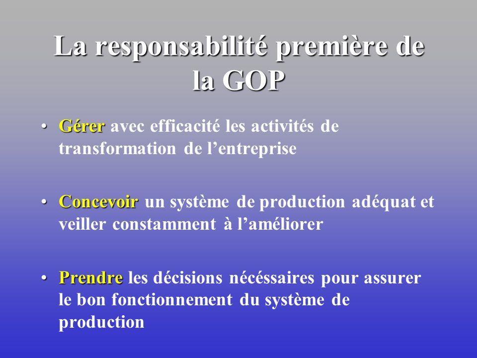 La gestion des opérations et de la production (GOP) Le rôle de la fonction GOP dans lentreprise